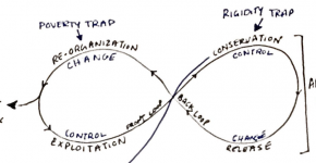 adaptive_cycle